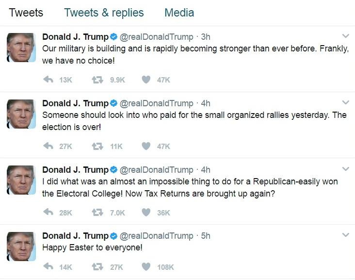Trump Tweet Easter Rant