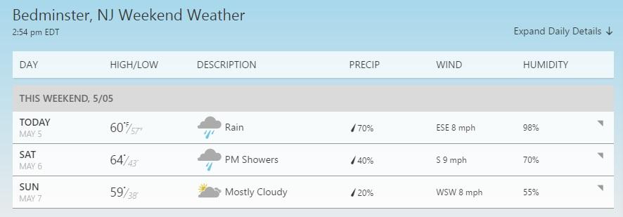 Bedminster NJ weather