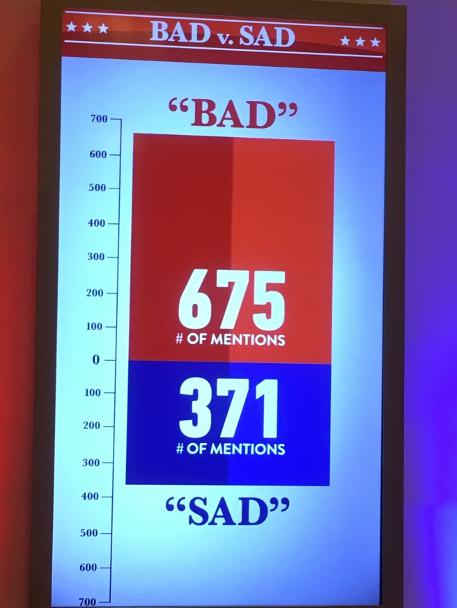Trump Bad vs Sad