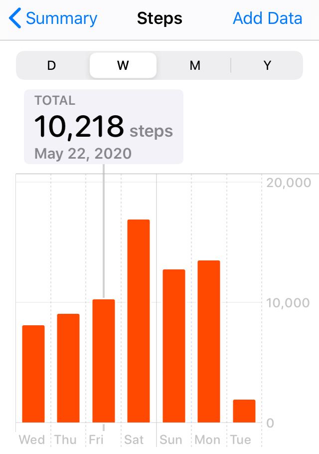 Walk steps